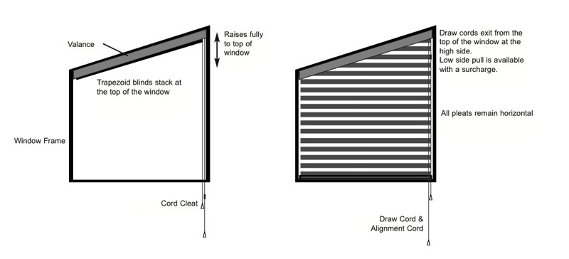 Trapezoid Blinds Moveable Angled Blinds Manual Or