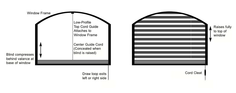 Arch Blinds Moveable Arch Blinds Manual Or Motorized